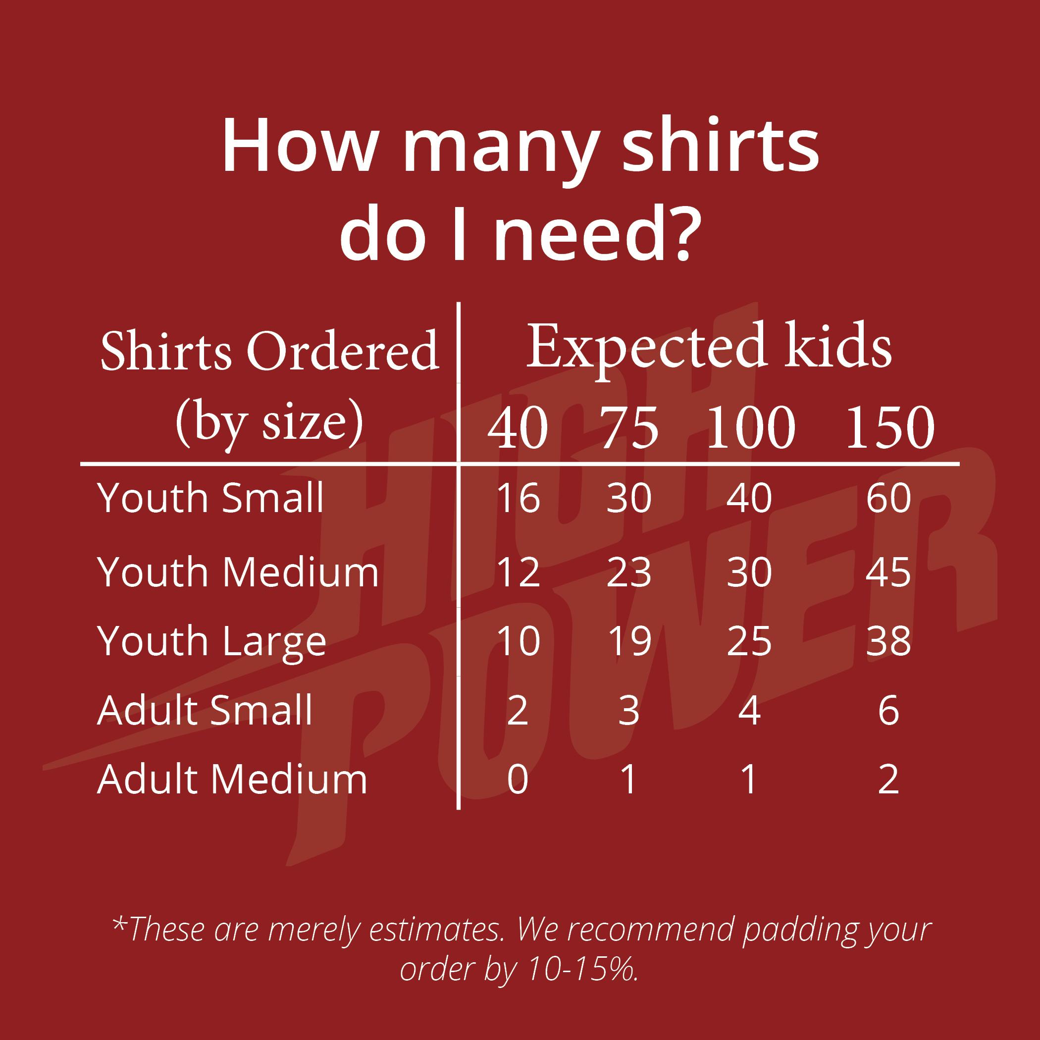 Shirt Order Guide